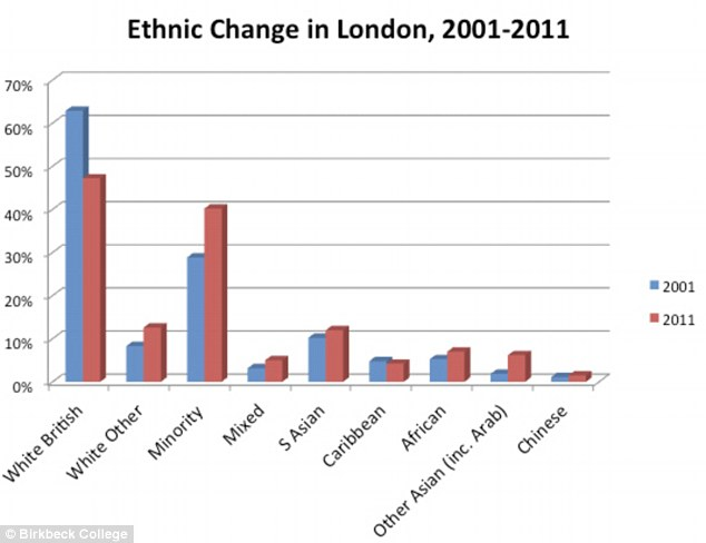 ethnic minorities in elizabethan england How can the answer be improved.