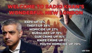 https://barenakedislam.com/wp-content/uploads/2019/03/SadiqKhan-LondonCrimeRateSours-300x173.jpg
